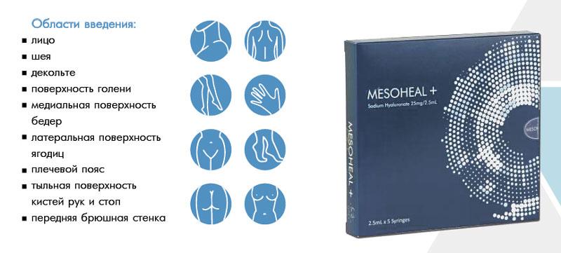 Mesoheal Plus — зоны применения ✔️ Лучшая цена | Filler-Shop